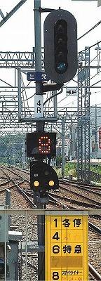 列車選別装置